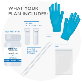 ProTrea Personalized Probiotic Kit Preview
